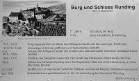 Runding02_Geschichte_in_Kurzform